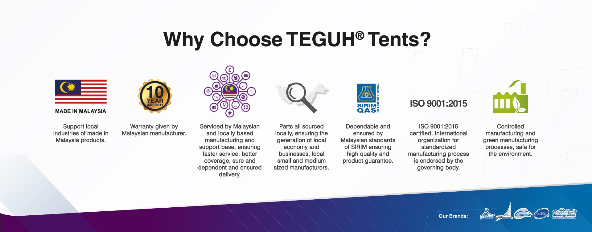 Why choose Teguh tent